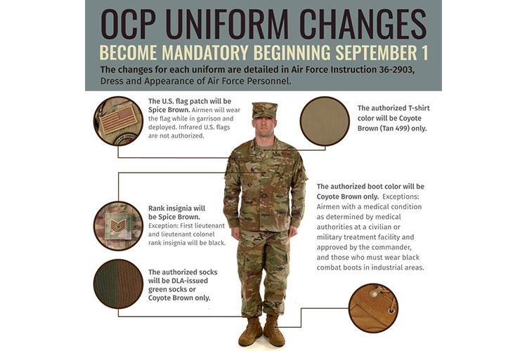 "The mandatory wear-date for certain Operational Camouflage Pattern and Two-Piece Flight Duty Uniform items was pushed to Sept. 1, 2020. The changes for each uniform are detailed in Air Force Instruction 36-2903, ""Dress and Appearance of Air Force Personnel,"" Mandatory wear of the OCP Uniform remains April 2021. (U.S. Air Force courtesy graphic)"